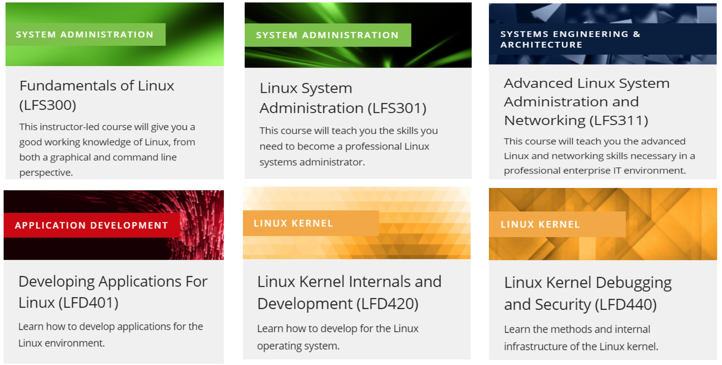 The Linux Foundation Training Classes